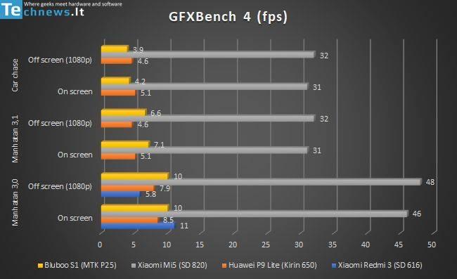 http://www technews lt/portal/reviews/msi-x299-gaming-pro-carbon-ac